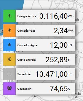 Contadores Energía