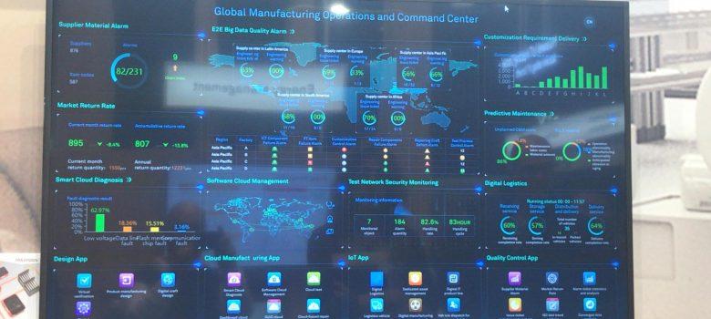 iot_wc dashboard smartcity